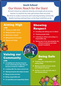 Insch School Values
