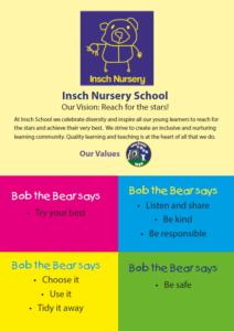 Nursery Values